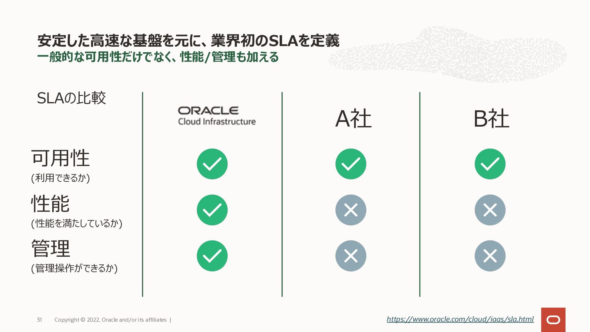 ⾼いパフォーマンスと安定性を実現するネットワークデザイン 第⼀世代クラウド 階層型ネットワーク...