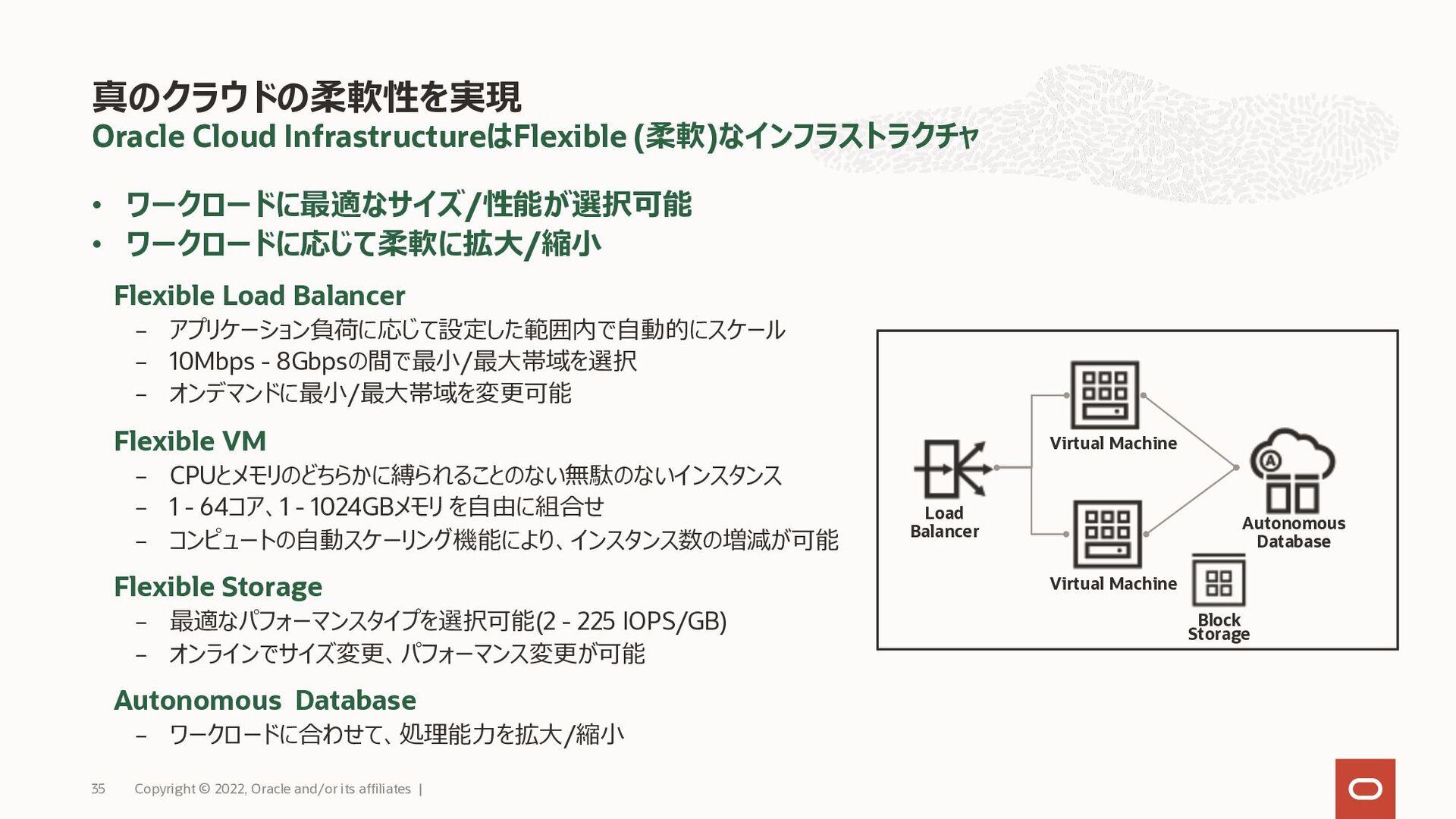 Flexible E4シェイプ (AMD Milan) • VM.Standard.E4.Fl...