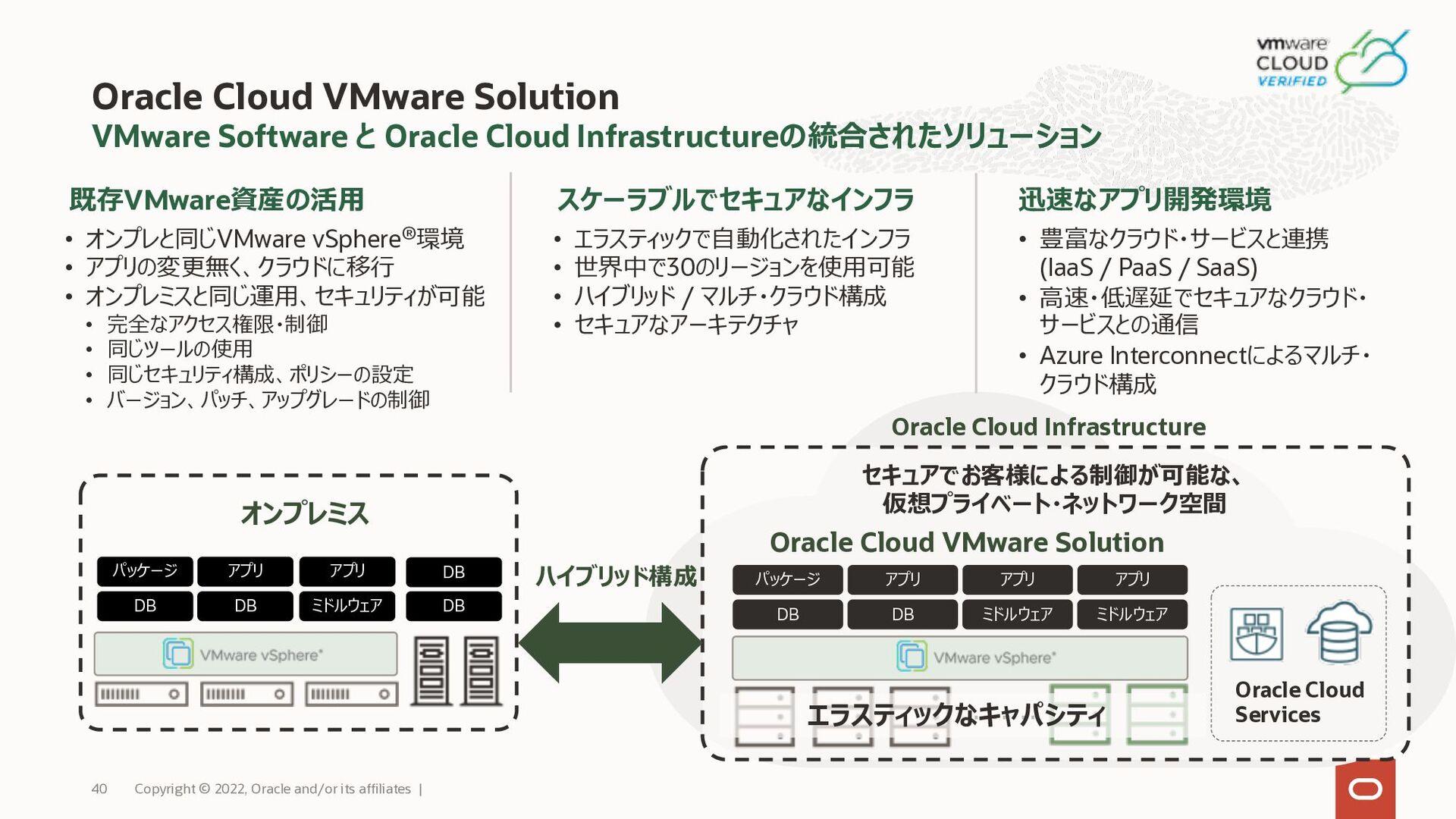 お客様の幅広いニーズに対応 進化を続ける Oracle Cloud Infrastructur...