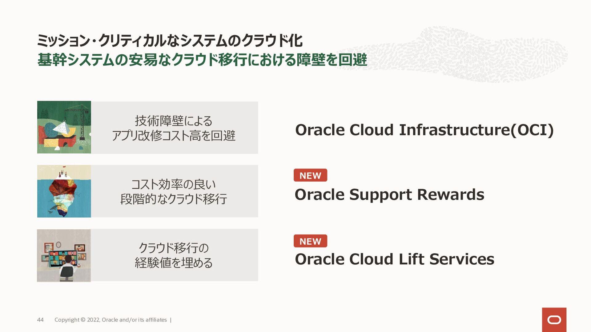 • 完全に制御可能でセキュアな専有VMware環境 • VMware環境をお客様が専有でき、他...