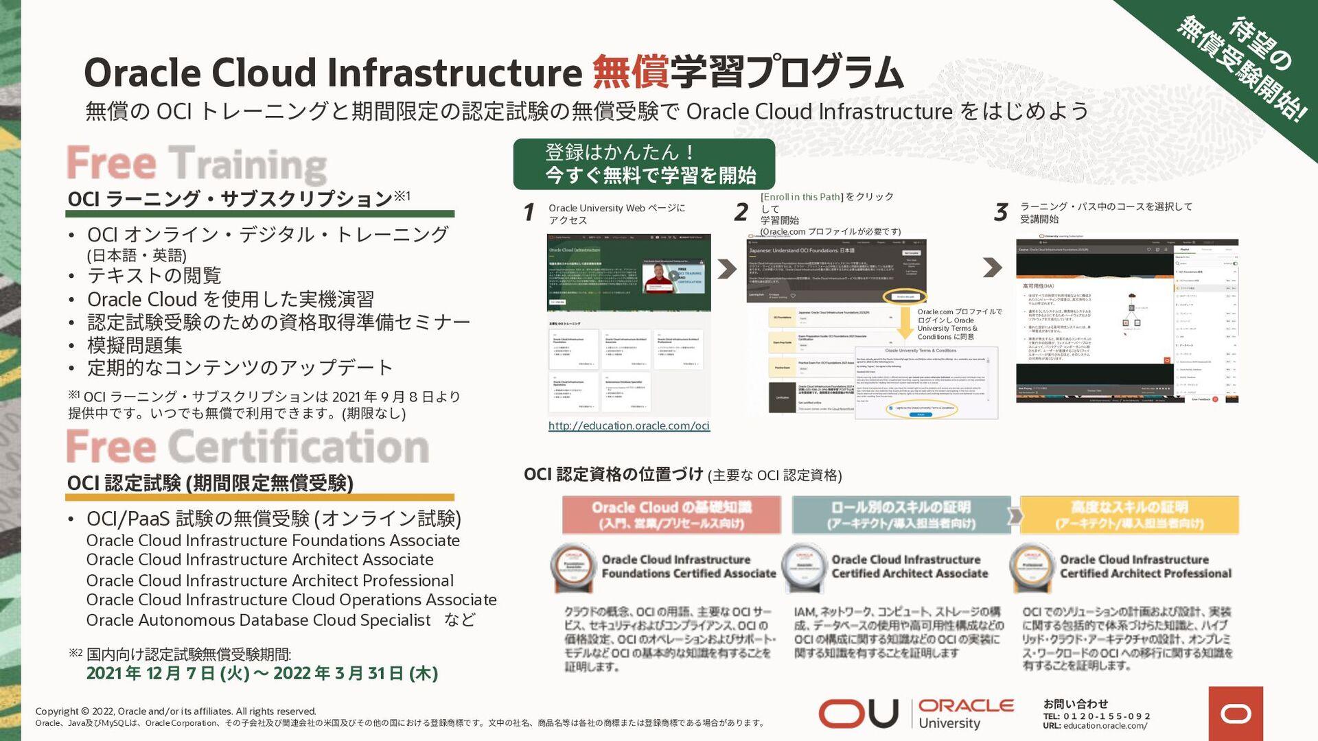 本⽇お話しさせていただく内容 Copyright © 2021, Oracle and/or ...