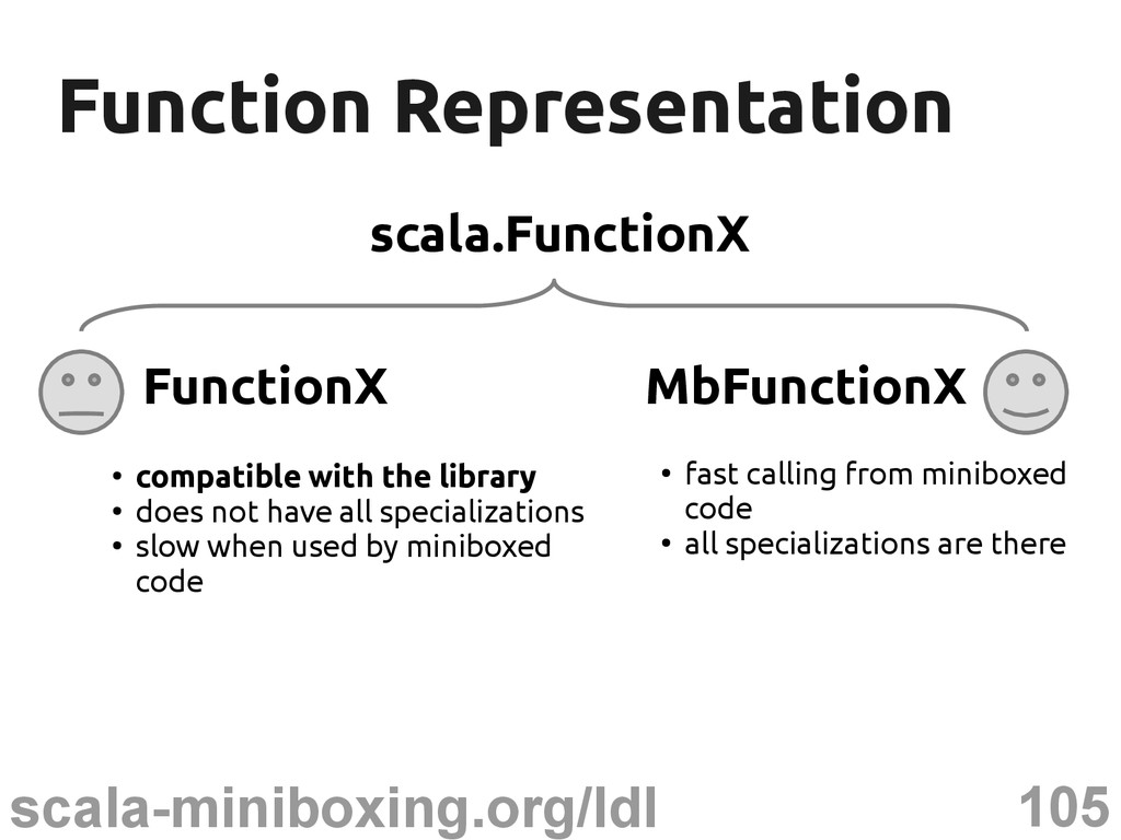 105 scala-miniboxing.org/ldl Function Represent...