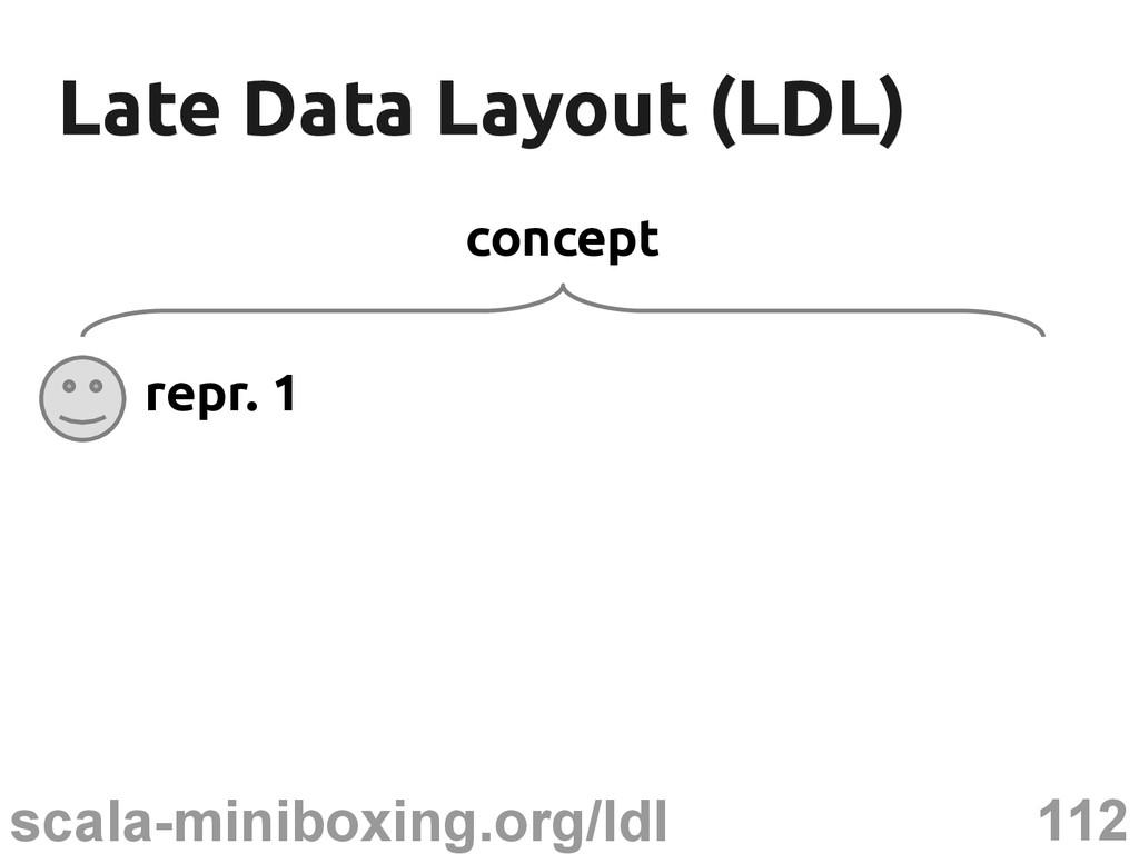 112 scala-miniboxing.org/ldl Late Data Layout (...