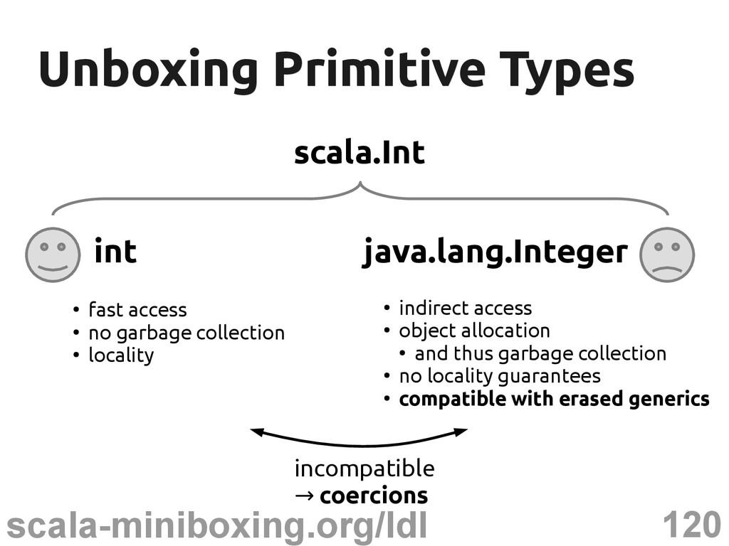 120 scala-miniboxing.org/ldl Unboxing Primitive...