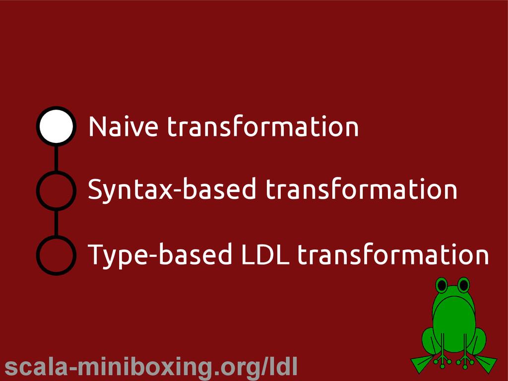 scala-miniboxing.org/ldl Naive transformation S...