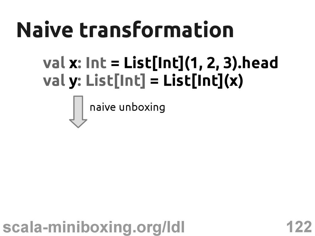 122 scala-miniboxing.org/ldl Naive transformati...