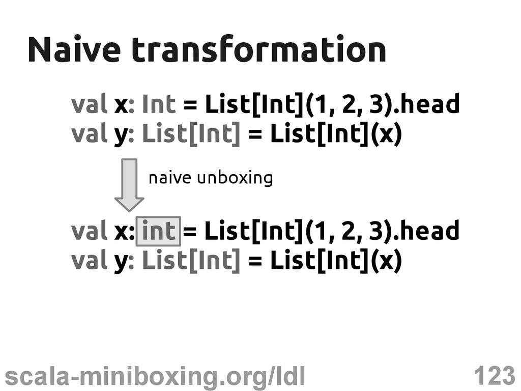 123 scala-miniboxing.org/ldl Naive transformati...
