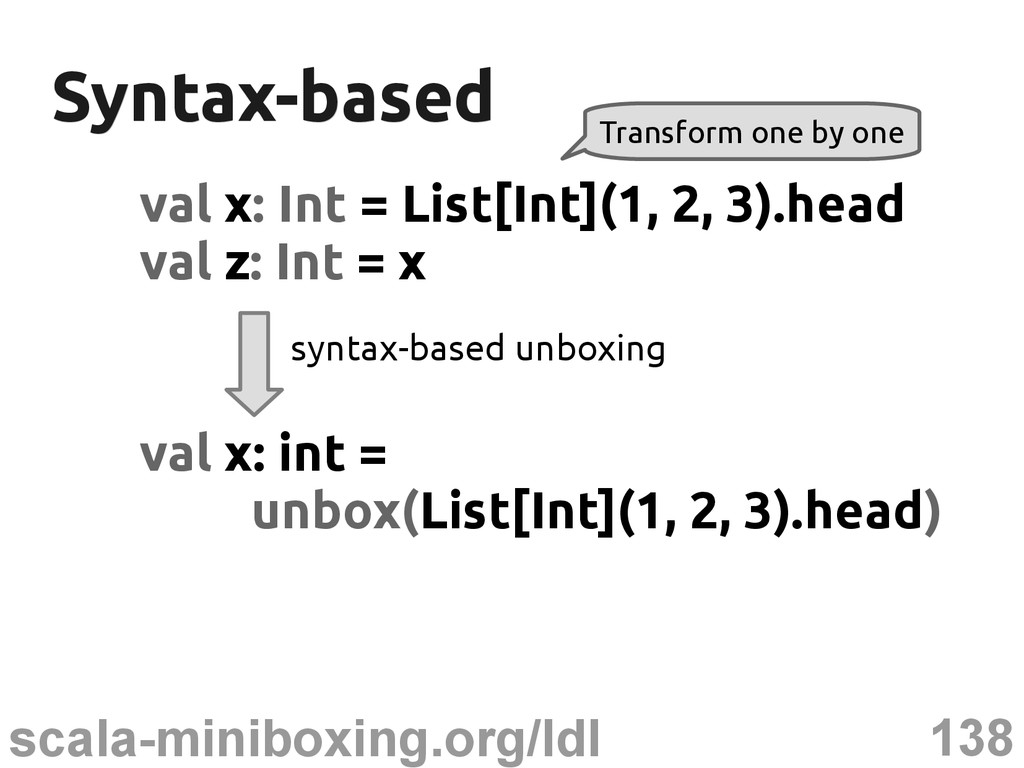 138 scala-miniboxing.org/ldl Syntax-based Synta...