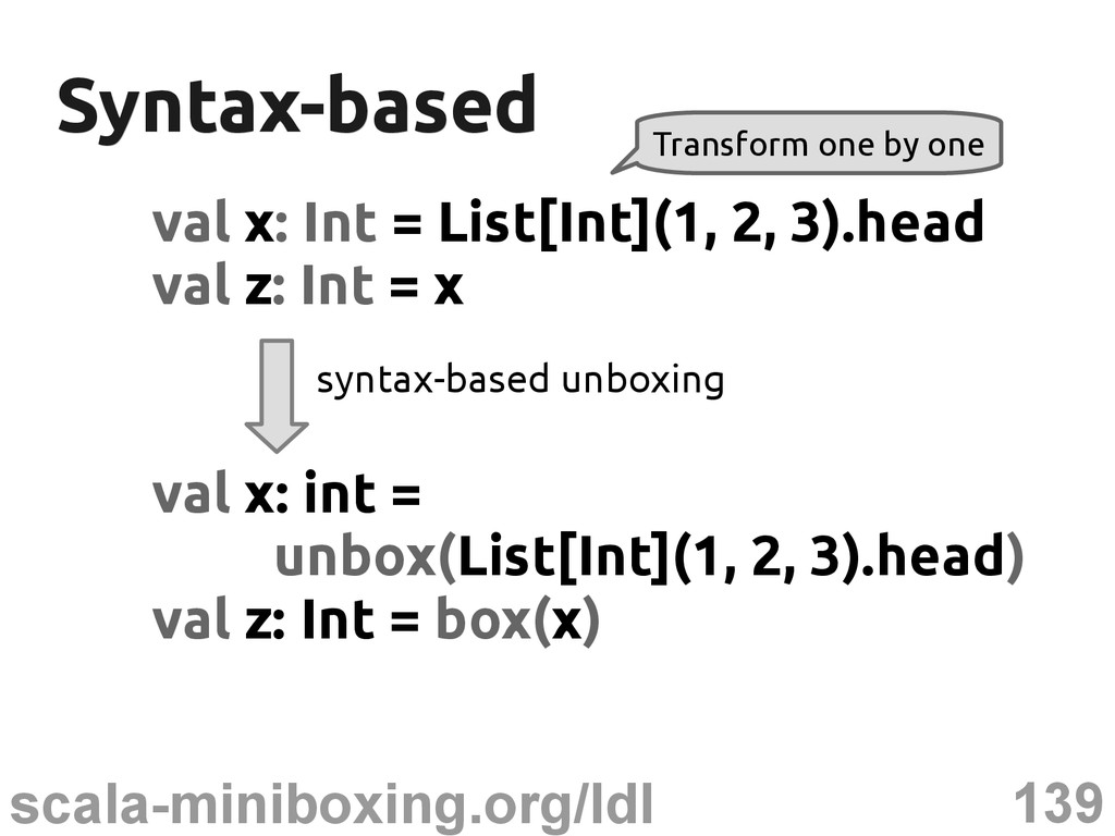 139 scala-miniboxing.org/ldl Syntax-based Synta...