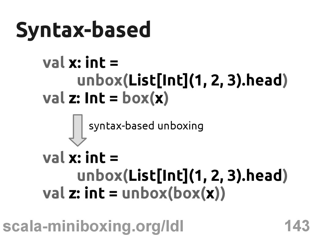 143 scala-miniboxing.org/ldl Syntax-based Synta...