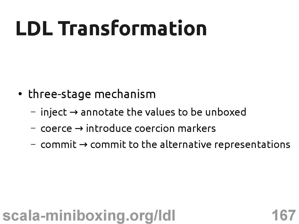 167 scala-miniboxing.org/ldl LDL Transformation...