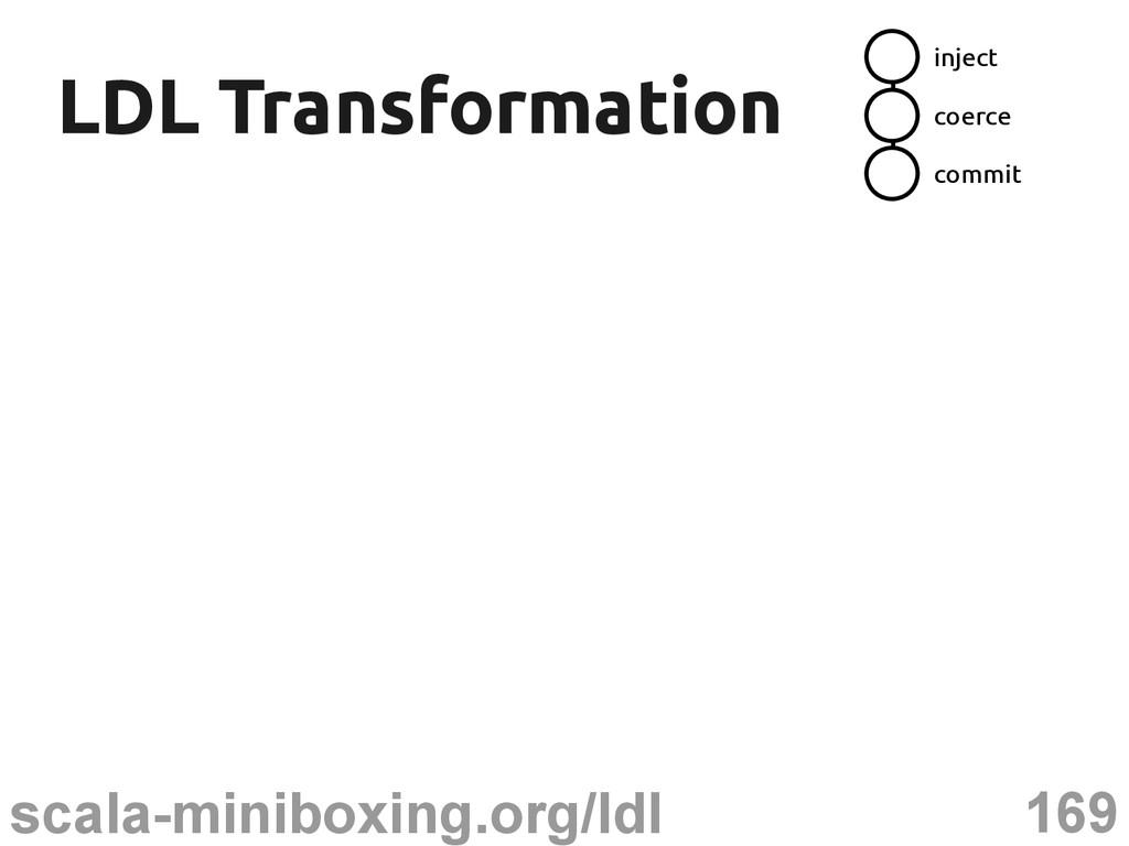 169 scala-miniboxing.org/ldl LDL Transformation...