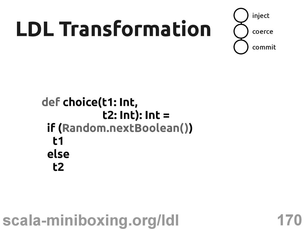 170 scala-miniboxing.org/ldl LDL Transformation...