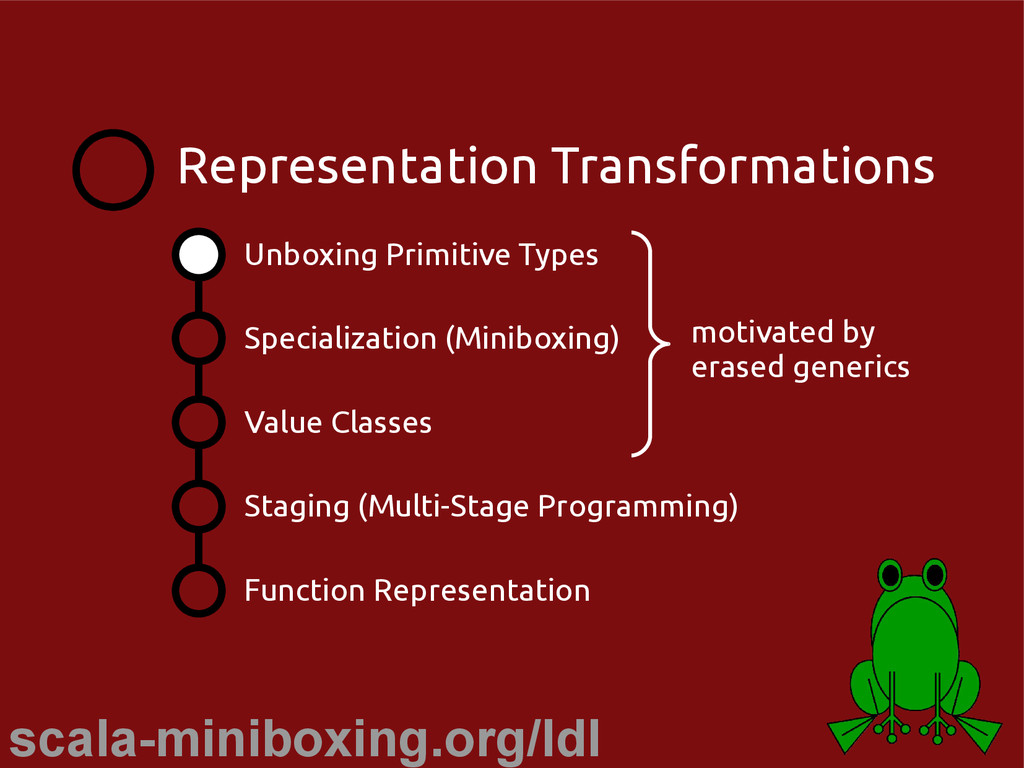 scala-miniboxing.org/ldl Unboxing Primitive Typ...