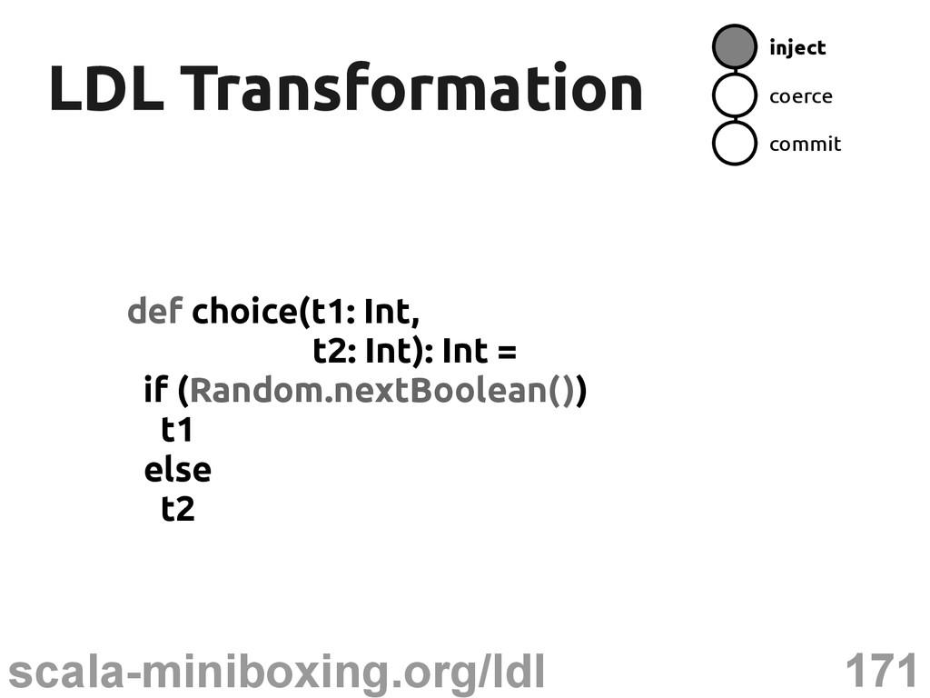 171 scala-miniboxing.org/ldl LDL Transformation...
