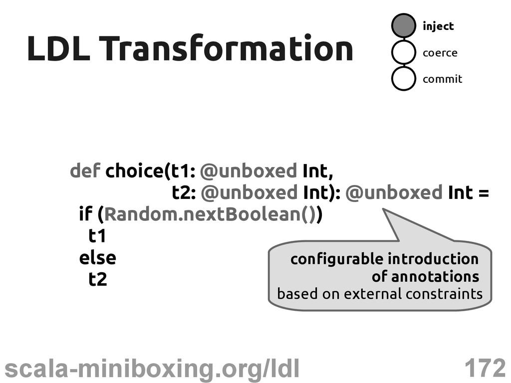 172 scala-miniboxing.org/ldl LDL Transformation...