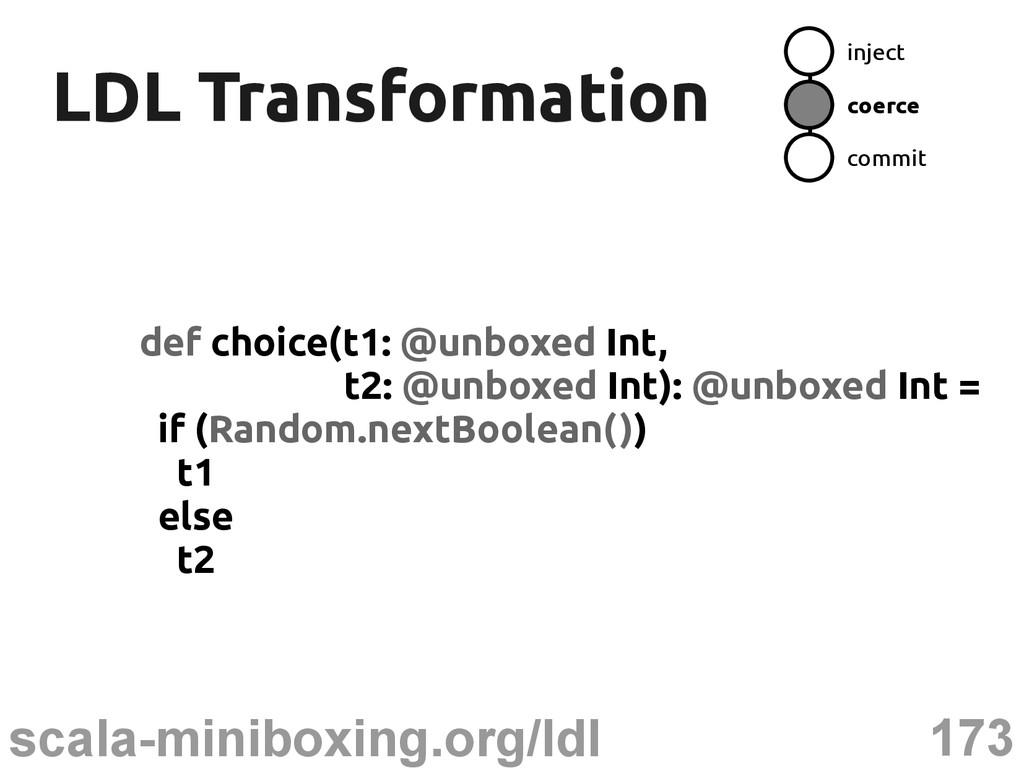 173 scala-miniboxing.org/ldl LDL Transformation...