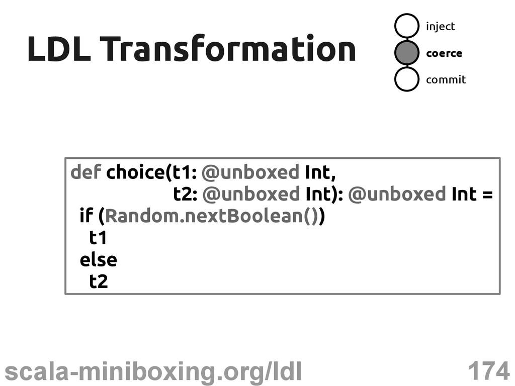 174 scala-miniboxing.org/ldl LDL Transformation...