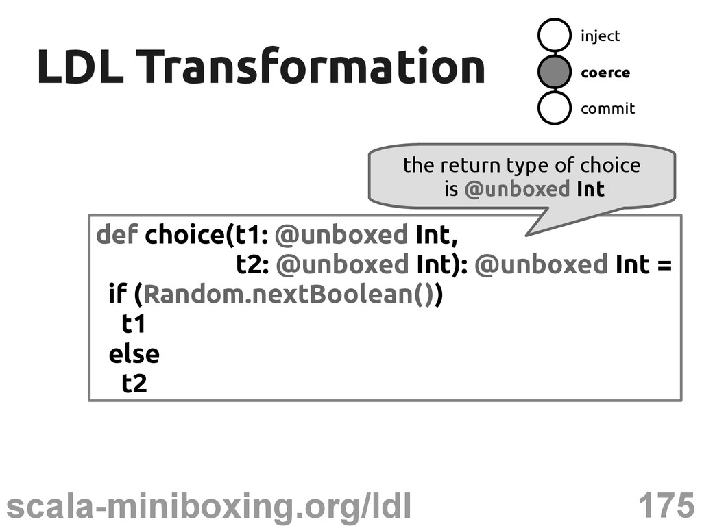 175 scala-miniboxing.org/ldl LDL Transformation...