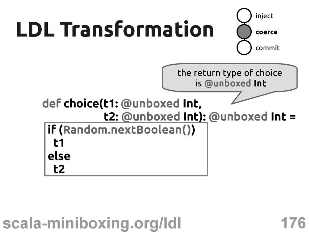 176 scala-miniboxing.org/ldl LDL Transformation...