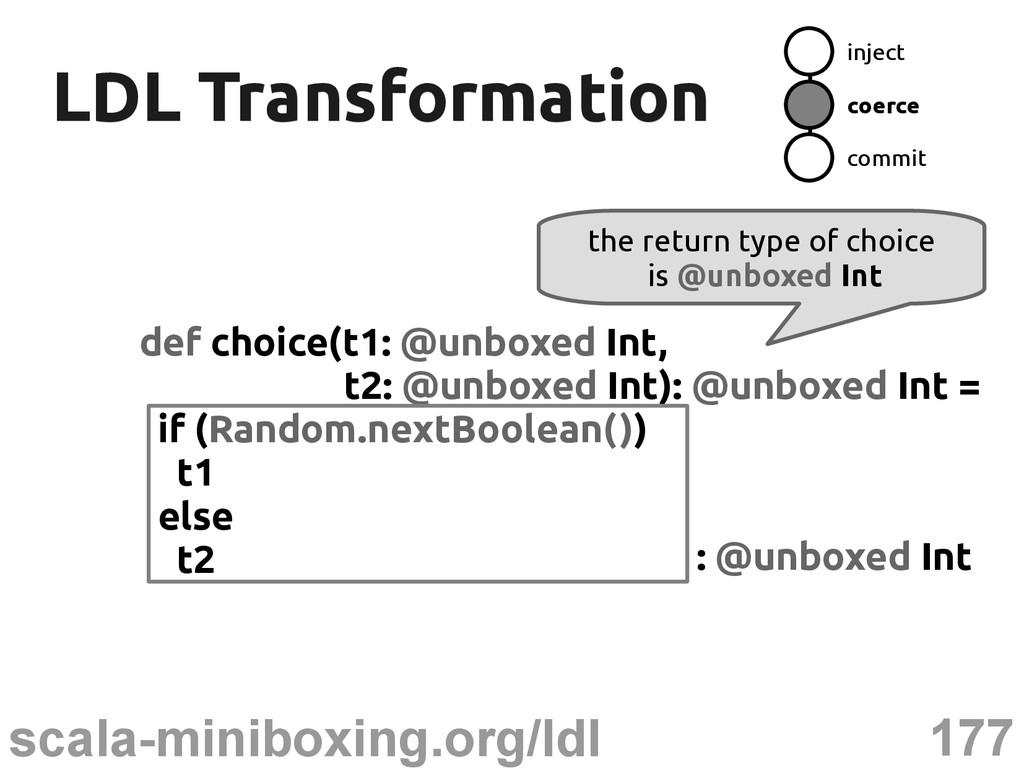 177 scala-miniboxing.org/ldl LDL Transformation...