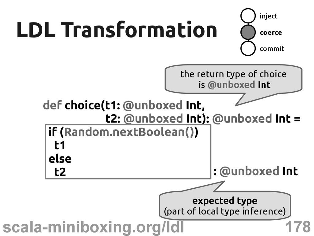 178 scala-miniboxing.org/ldl LDL Transformation...