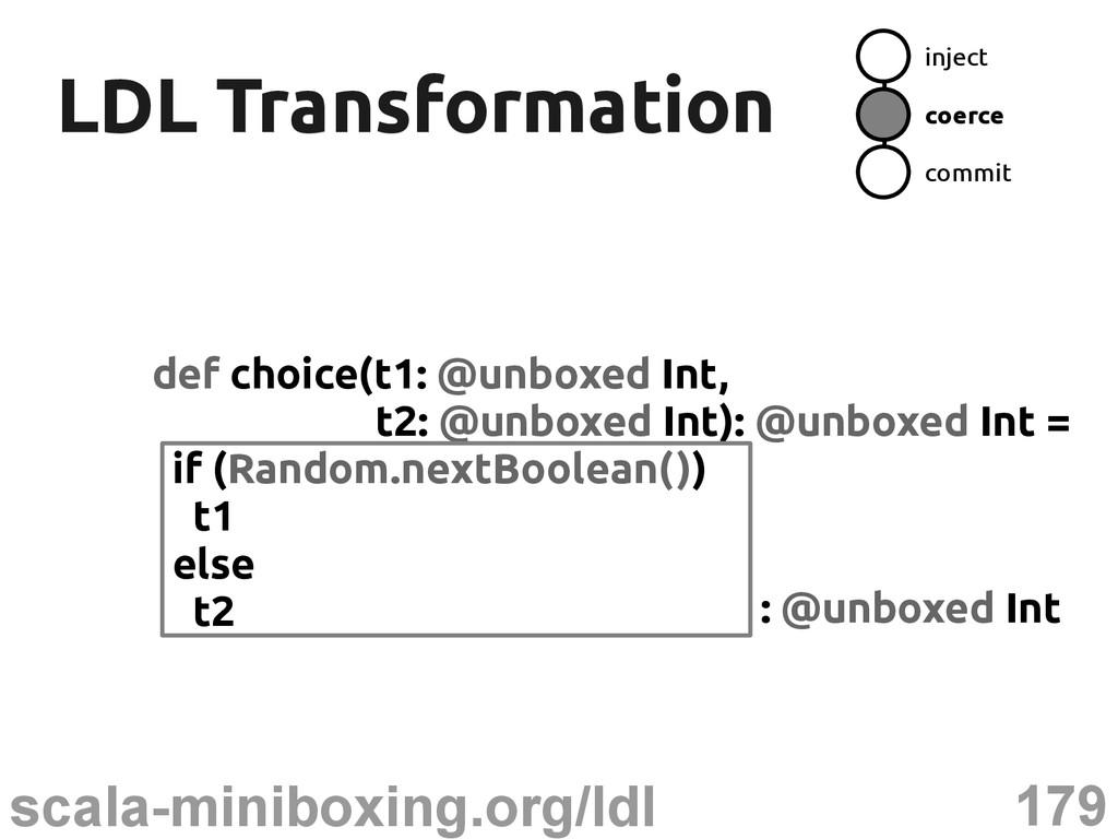 179 scala-miniboxing.org/ldl LDL Transformation...
