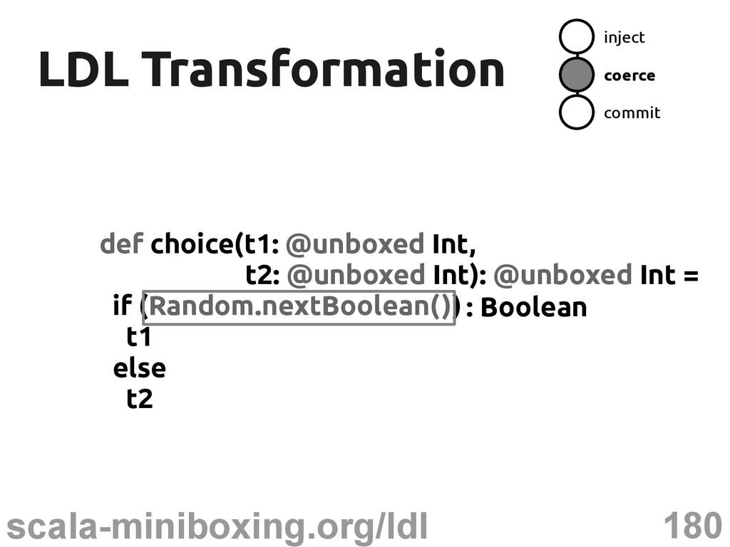 180 scala-miniboxing.org/ldl LDL Transformation...