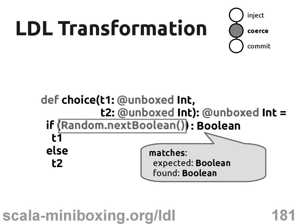 181 scala-miniboxing.org/ldl LDL Transformation...