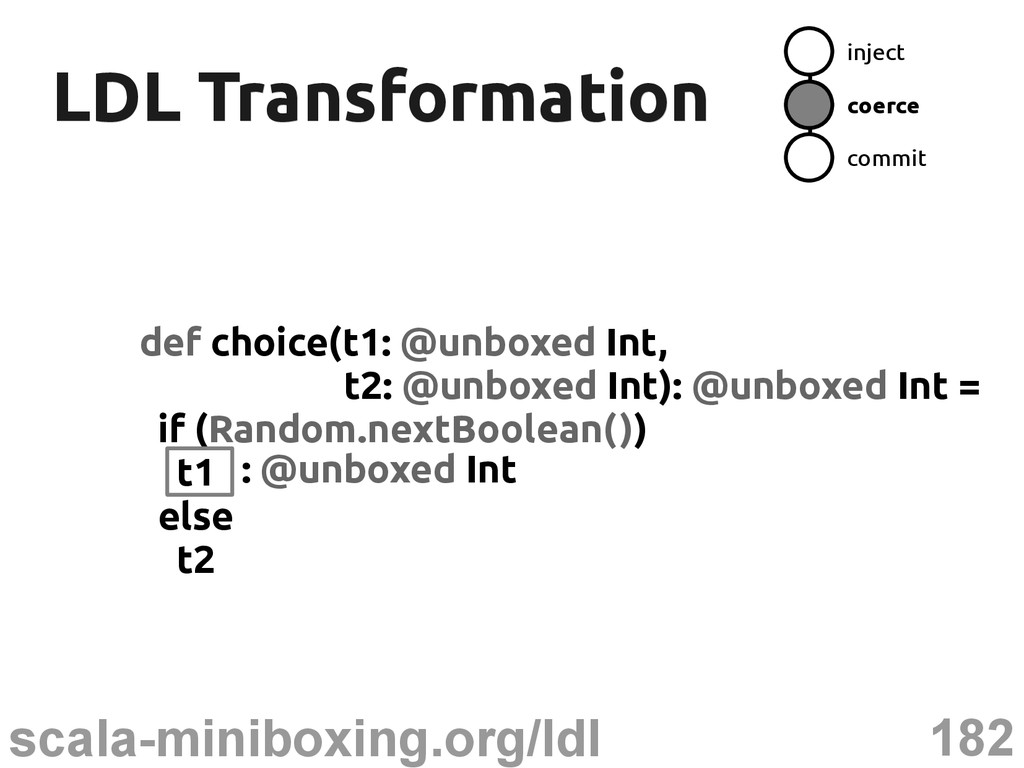 182 scala-miniboxing.org/ldl LDL Transformation...