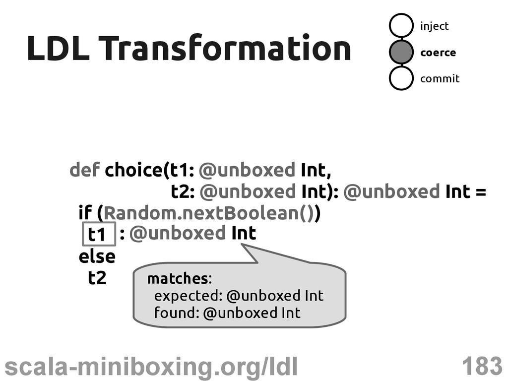183 scala-miniboxing.org/ldl LDL Transformation...