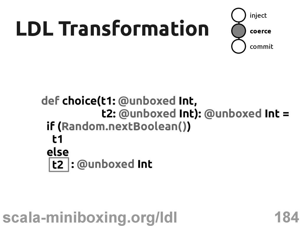 184 scala-miniboxing.org/ldl LDL Transformation...