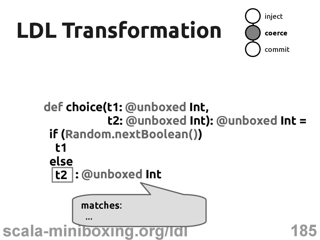 185 scala-miniboxing.org/ldl LDL Transformation...