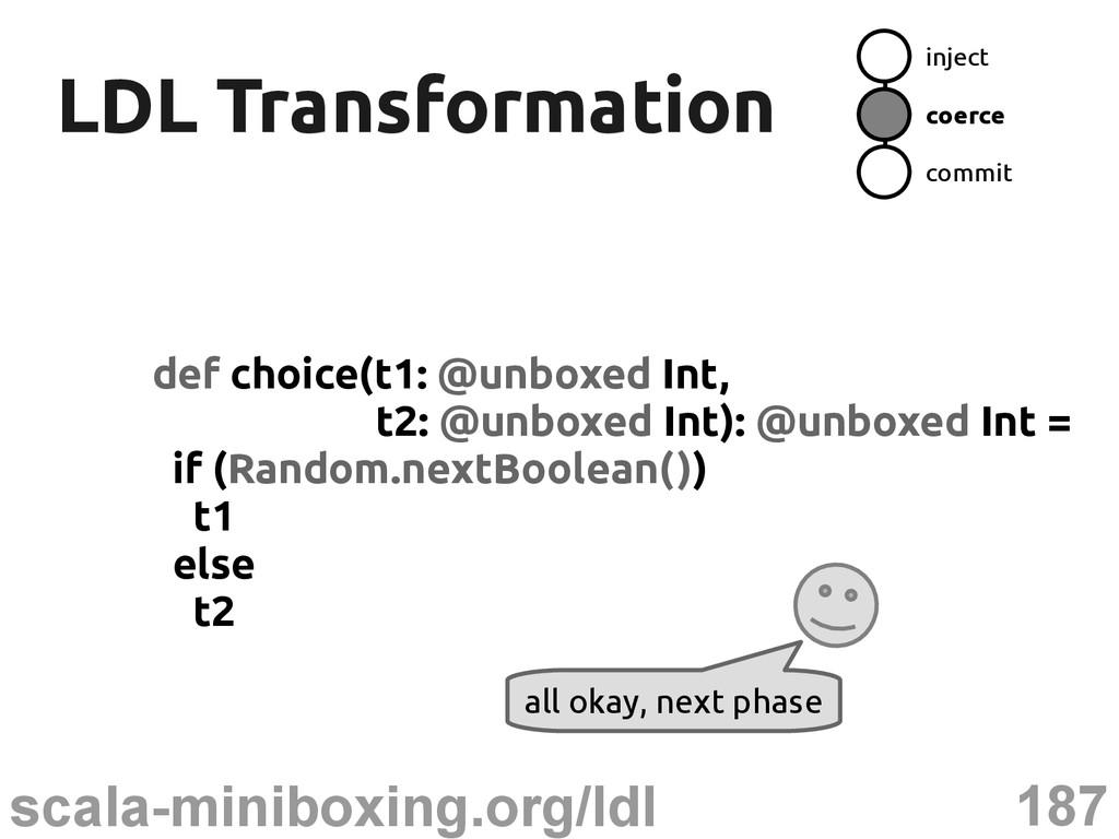 187 scala-miniboxing.org/ldl LDL Transformation...