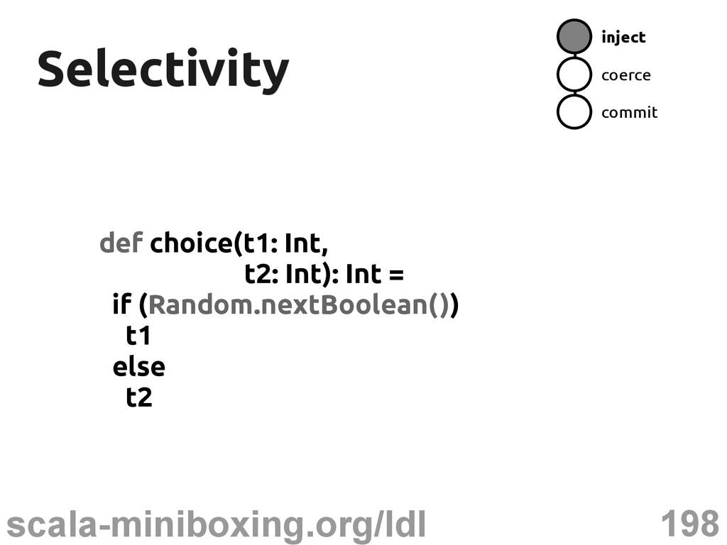 198 scala-miniboxing.org/ldl Selectivity Select...