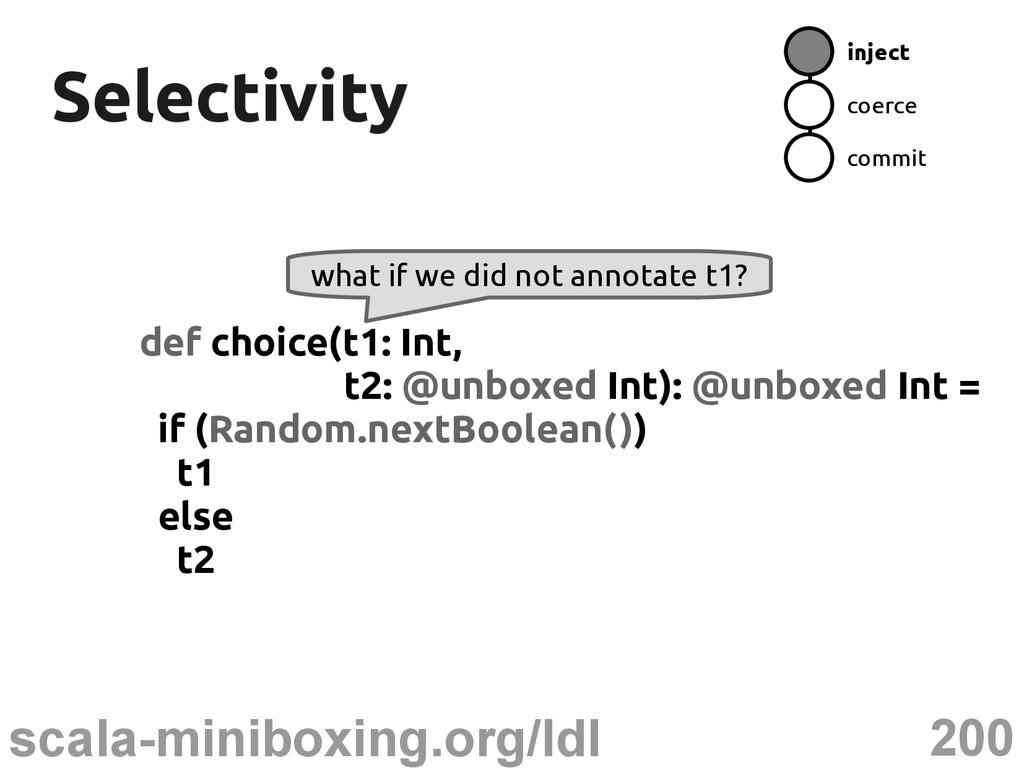 200 scala-miniboxing.org/ldl Selectivity Select...