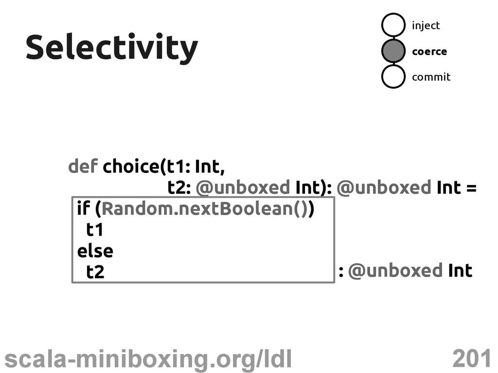 201 scala-miniboxing.org/ldl Selectivity Select...