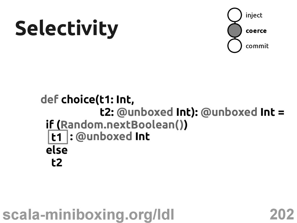 202 scala-miniboxing.org/ldl Selectivity Select...