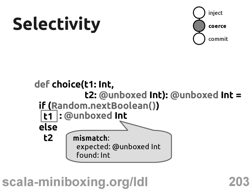 203 scala-miniboxing.org/ldl Selectivity Select...