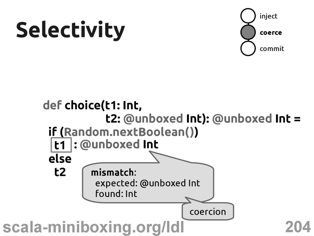 204 scala-miniboxing.org/ldl Selectivity Select...
