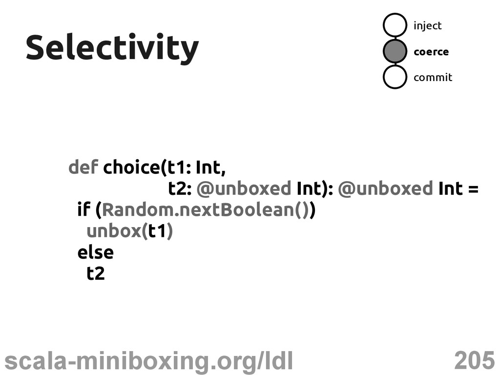 205 scala-miniboxing.org/ldl Selectivity Select...