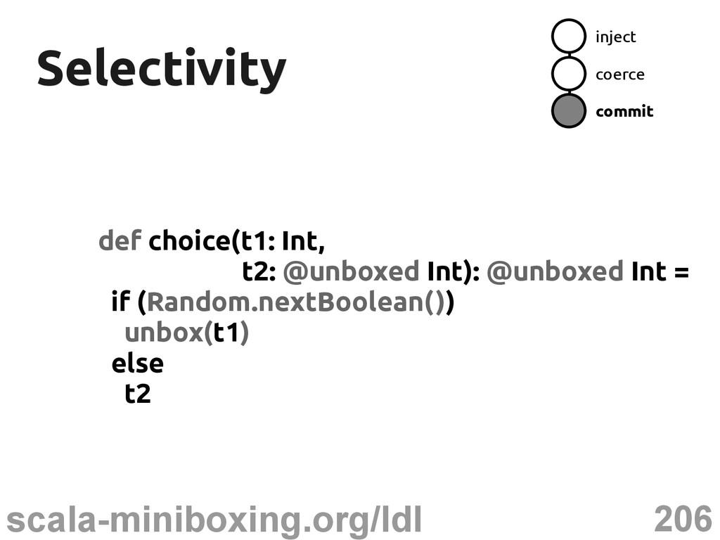 206 scala-miniboxing.org/ldl Selectivity Select...