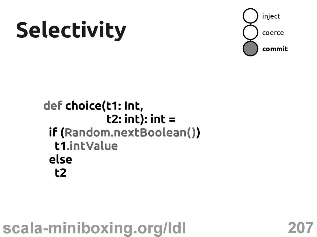 207 scala-miniboxing.org/ldl Selectivity Select...