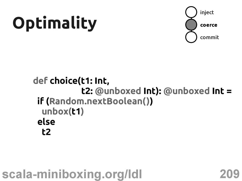 209 scala-miniboxing.org/ldl Optimality Optimal...