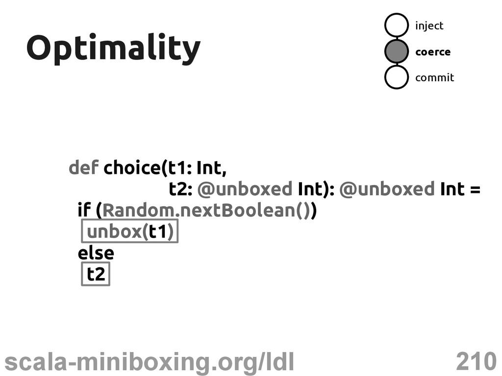 210 scala-miniboxing.org/ldl Optimality Optimal...