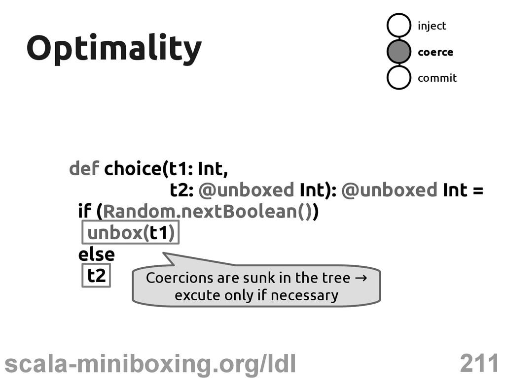 211 scala-miniboxing.org/ldl Optimality Optimal...