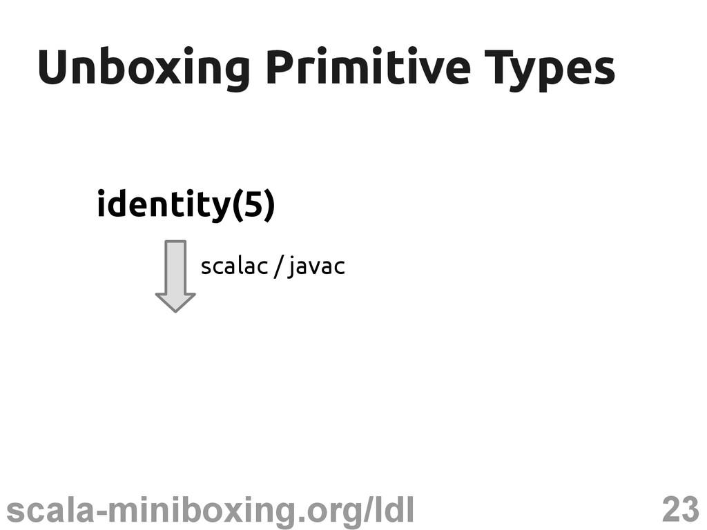 23 scala-miniboxing.org/ldl Unboxing Primitive ...