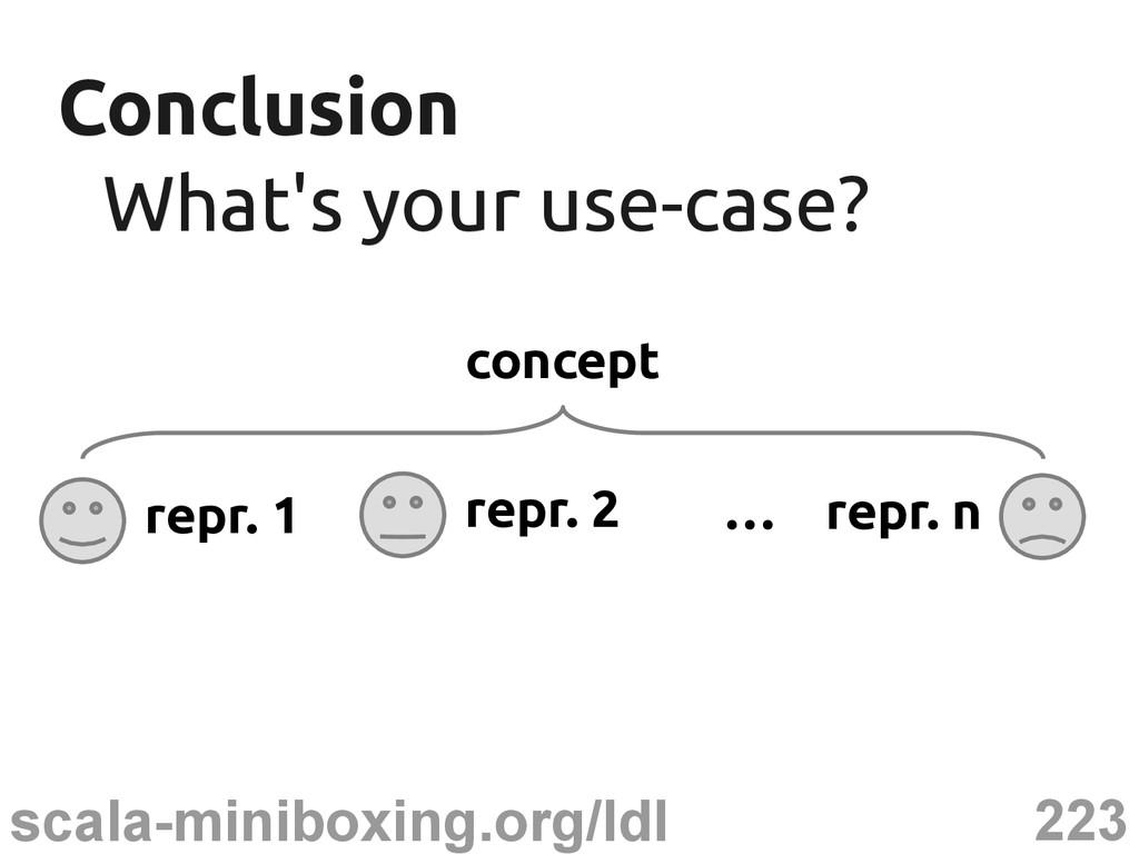 223 scala-miniboxing.org/ldl Conclusion Conclus...