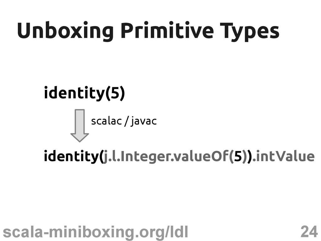 24 scala-miniboxing.org/ldl Unboxing Primitive ...