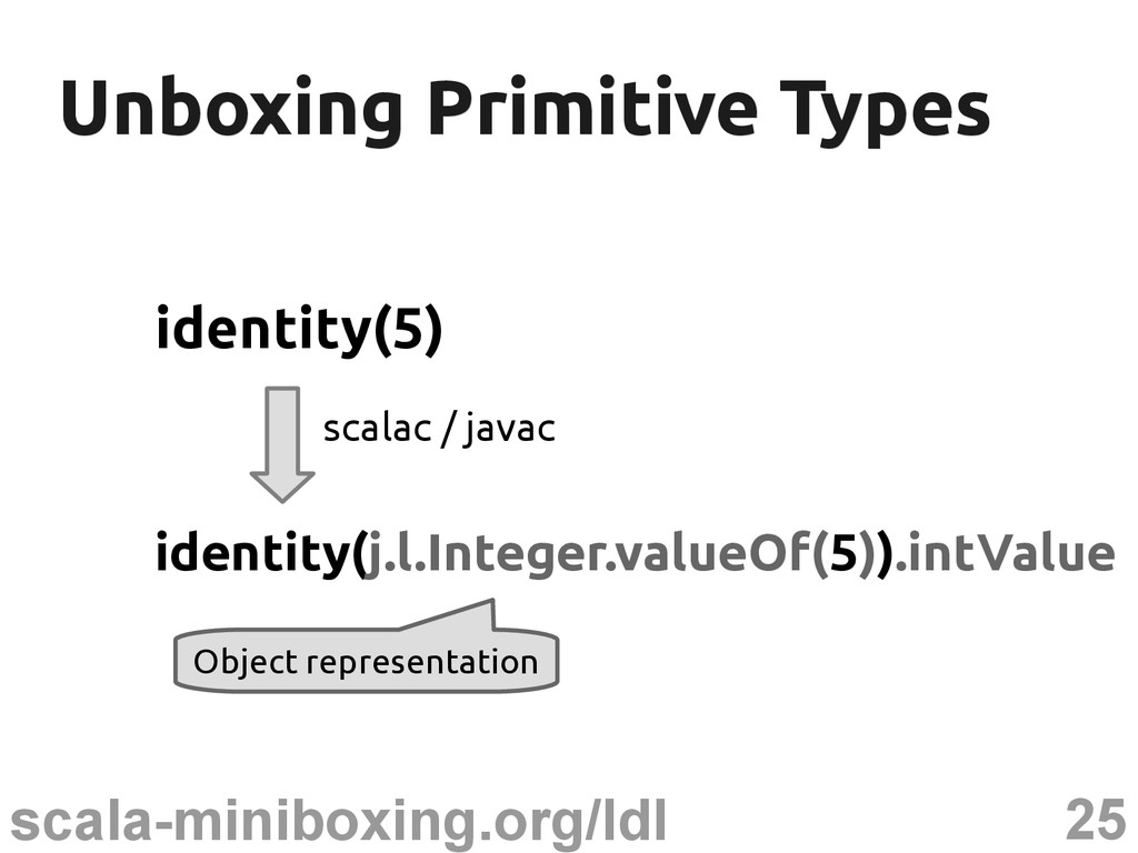 25 scala-miniboxing.org/ldl Unboxing Primitive ...